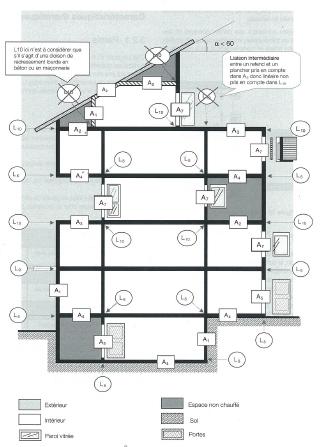 les ponts thermiques en r sidentiel professionnels. Black Bedroom Furniture Sets. Home Design Ideas