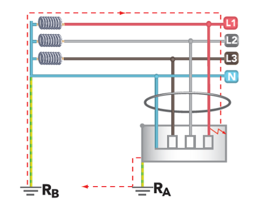 Schéma dispositifs différentiels résiduels (DDR)