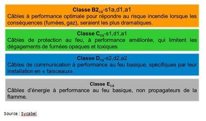 segmentation-euroclasse-compressor