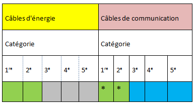 CablesEnergie